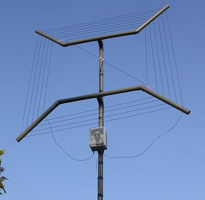 SDR Loop Antenna http://blog.kf7lze.net/category/technology/