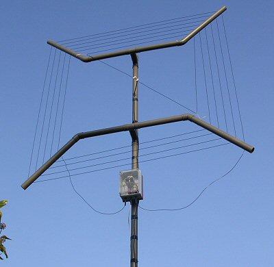 Loop Antenna Retrovoltage